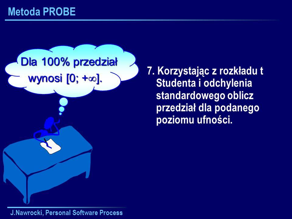 Metoda PROBE Dla 100% przedział wynosi [0; +].